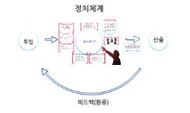 정치과정_공소시효