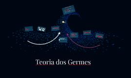 Teoria dos Germes