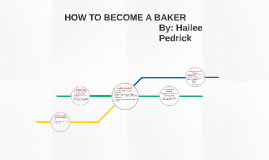 How to become a baker by Hailee Pedrick