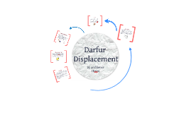 Darfur Displacement and conflict