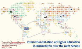 Internationalization of Higher Education in Kazakhstan over