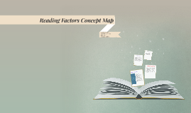 Reading Factors Concept Map