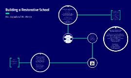 Building a Restorative School