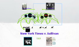 The Supreme Court: New York Times v. Sullivan