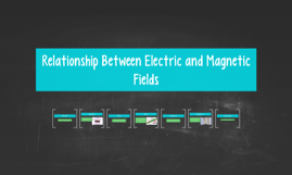Copy of Relationship Between Electric and Magnetic Fields