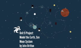 Unit 9 Project: Model the Earth, Sun Moon System
