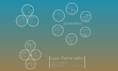 Aqua Theme Parks