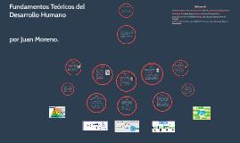 Copy of Fundamentos Teoricos del Desarrollo Humano
