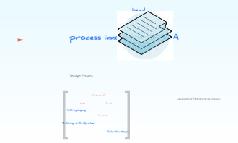 process innovation @ AGA