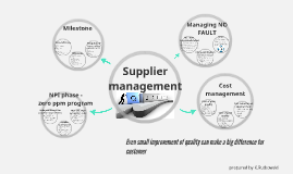 Copy of Supplier management