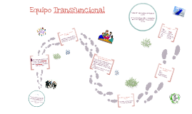 Copy of Equipo Transfuncional