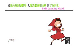 Teaching Learning Cycle