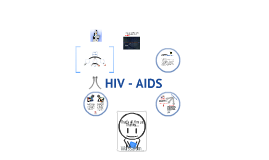 Copy of HIV - AIDS