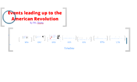 Ms Frens American Revolution Timeline by Ms. Jackie Lynn