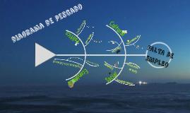 Copy of Normas de Info. Financiera