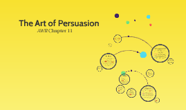 The Art of Persuasion (Hybrid)