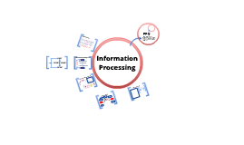 Information Processing - Welford & Whiting