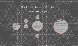 Copy of Social Institutions; Family