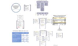 A területfejlesztés finanszírozási rendszere