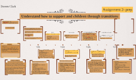 Understand how to support and children through transitions