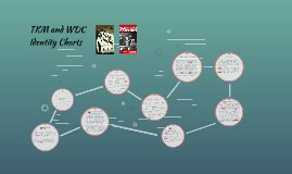 Identity Chart for TKM and WDC