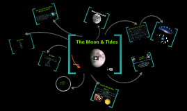 The Moon & Tides