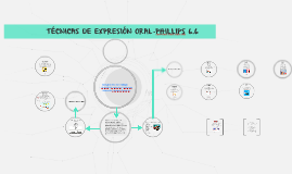TÉCNICAS DE EXPRESIÓN ORAL-PHILLIPS 6.6