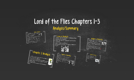 Copy of Lord of the Flies Chapters 1-3