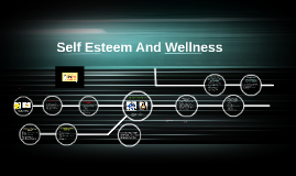 Self-esteem and Wellness