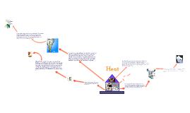 Science Heat Project