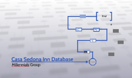 Casa Sedona Database
