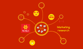 Vinmart marketing research