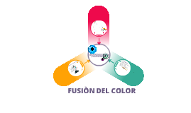 Copy of Fusión del Color