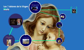 Copy of Los 7 dolores de la Virgen María