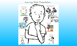 Copy of FYE Learning Style Presentation