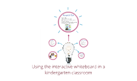 Using the interactive whiteboard in a kindergarten classroom