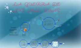 Copy of LA GUERRA DE LOS MIL DIAS|