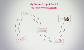 My Service Project: Part B