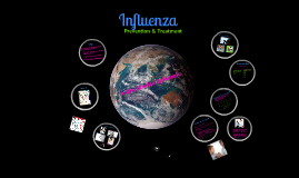 Copy of Influenza Treatment & Prevention