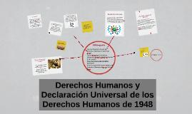 Copy of Copy of Derechos humanos y declaración universal de los derechos hum