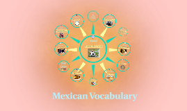 Mexican Vocabulary