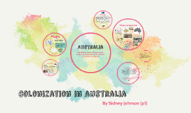 Colonization in Australia