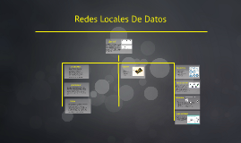 Copy of Redes Locales De Datos