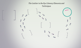 The Catcher in the Rye Literary Elements and Techniques