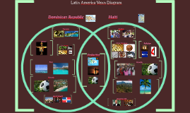 Copy of Copy of Latin America Venn Diagram