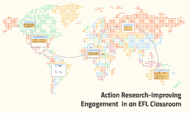 Action Research-ELL Engagement
