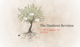 Copy of The Manhunt Revision