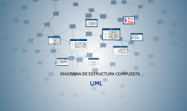 Copy of DIAGRAMA DE ESTRUCTURA COMPUESTA