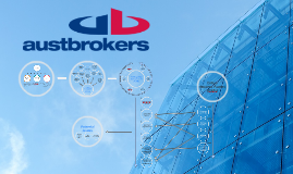 Austbrokers Holdings Limited