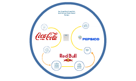 strategic group map alternative beverage Free essay: strategic management e-case: alternative beverage market analysis of the global specialty beverage industry the industry in which pepsico.